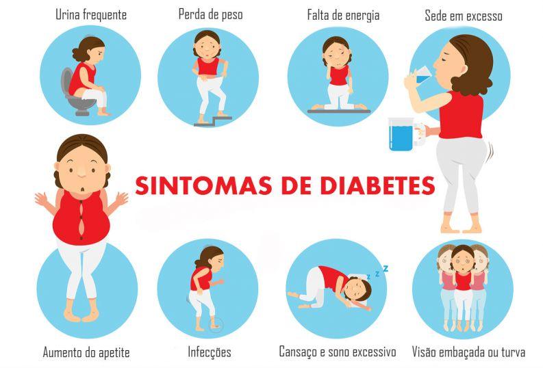 sintomas-diabetes-mellitus-1116-1400×950