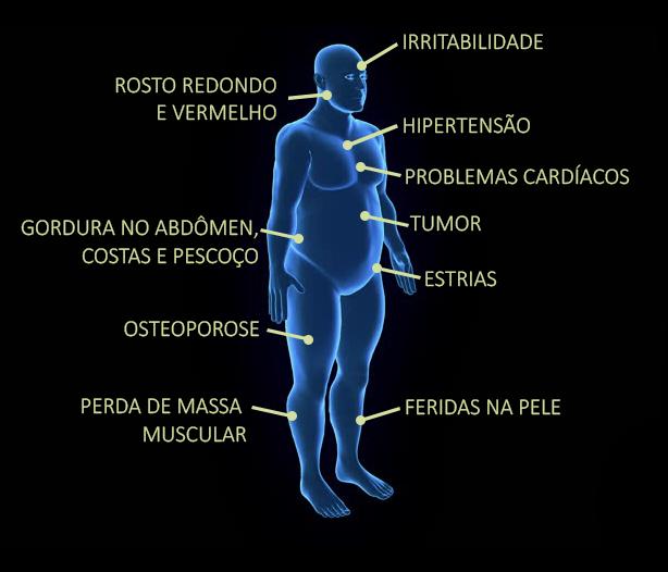 síndrome-de-cushing-sintomas